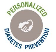 Personalized Diabetes Prevention Program
